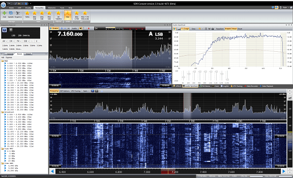 Software Defined Radio The Next Great Thing Or A Passing Fad